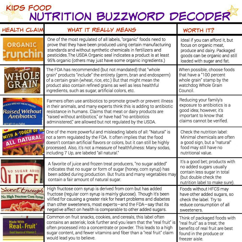 kids nutrition buzzwords