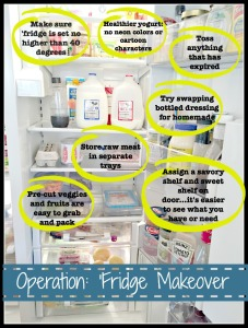 'fridge makeover